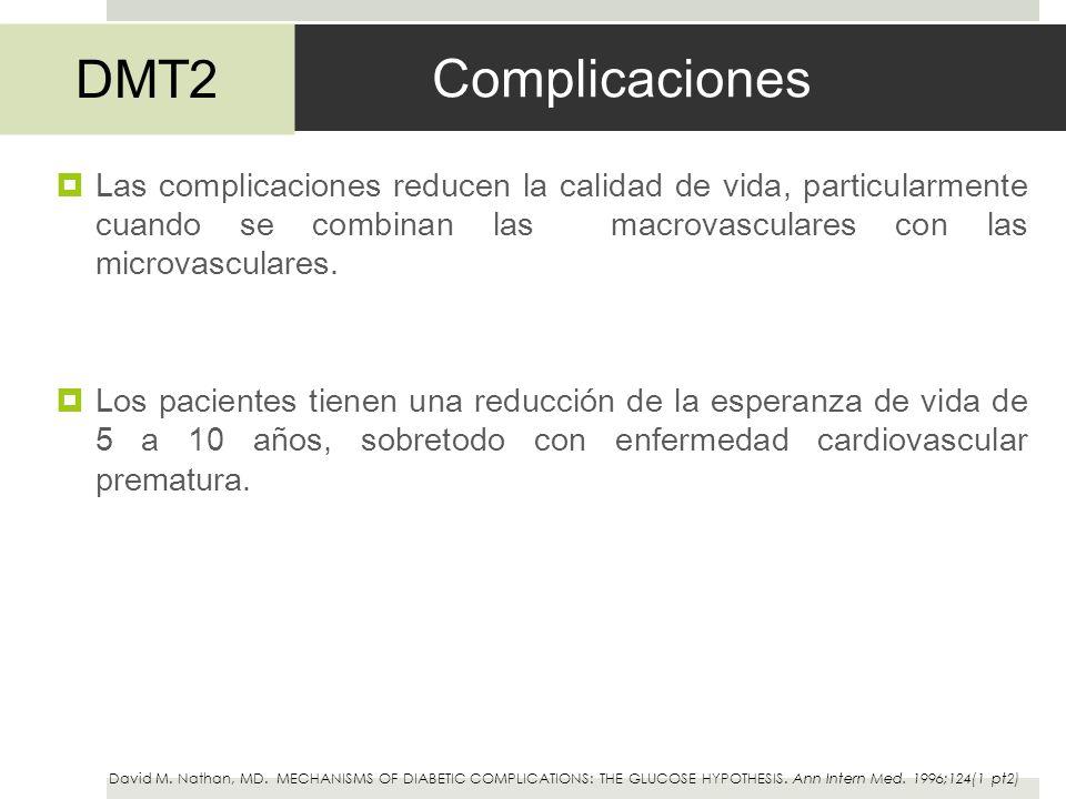 Complicaciones DMT2.