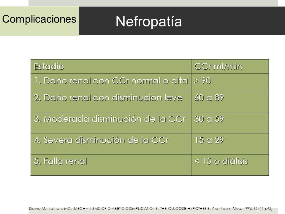 Nefropatía Complicaciones Estadio CCr ml/min