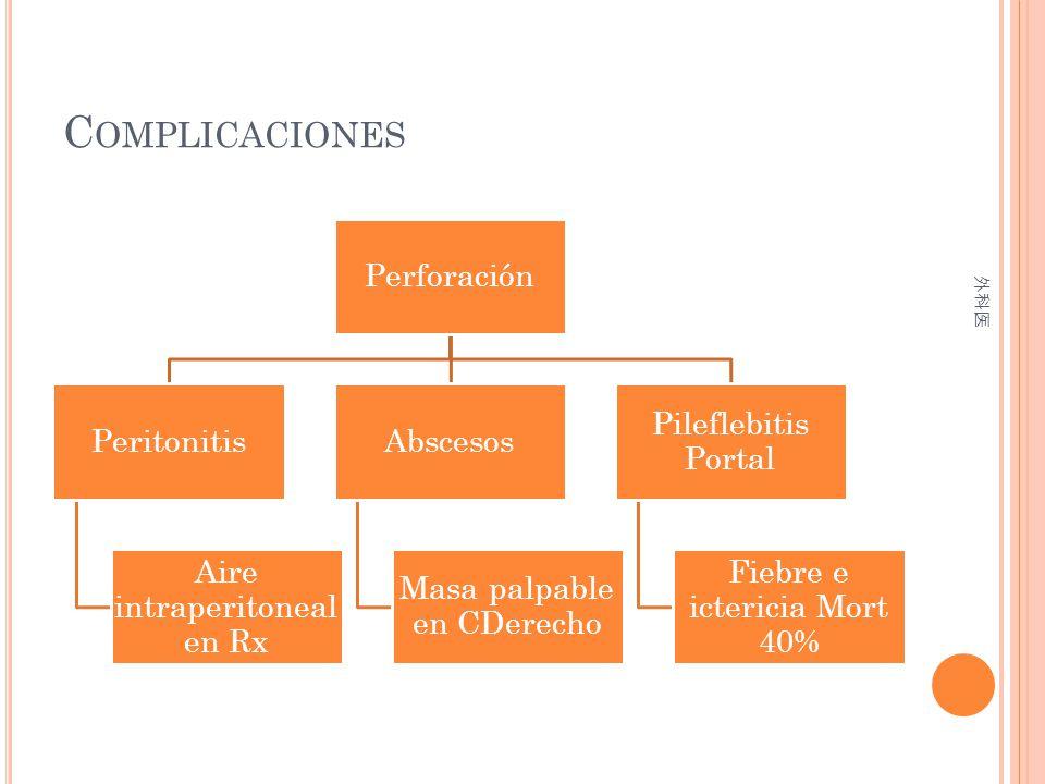 Complicaciones Perforación Peritonitis Aire intraperitoneal en Rx