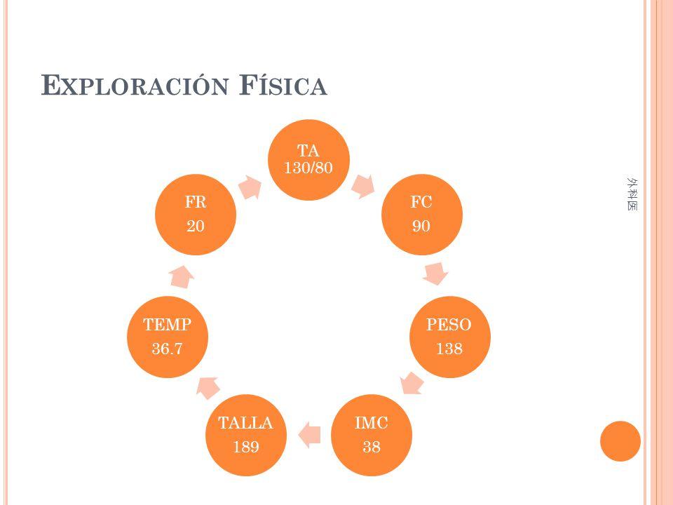Exploración Física 外科医 TA 130/80 90 FC 138 PESO 38 IMC TALLA 189 36.7