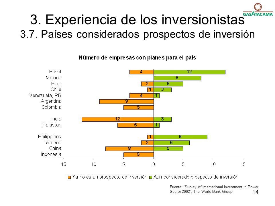 3. Experiencia de los inversionistas 3. 7