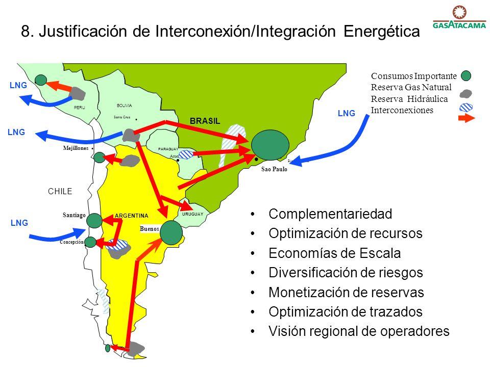 8. Justificación de Interconexión/Integración Energética