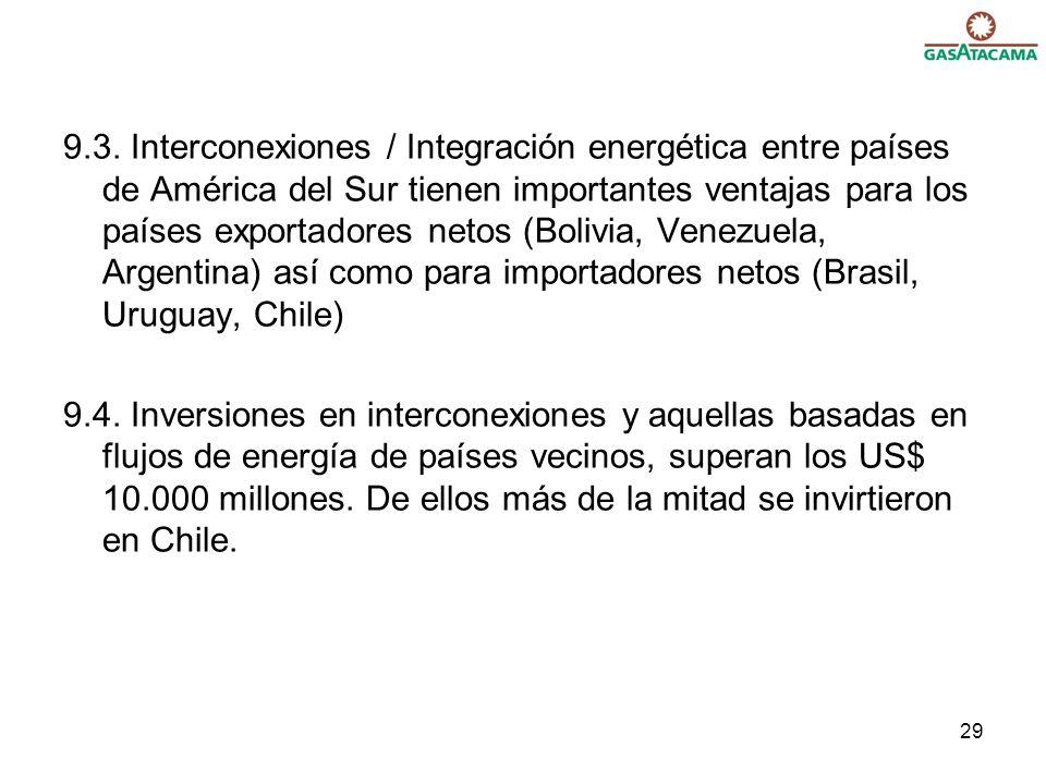 9.3. Interconexiones / Integración energética entre países de América del Sur tienen importantes ventajas para los países exportadores netos (Bolivia, Venezuela, Argentina) así como para importadores netos (Brasil, Uruguay, Chile)