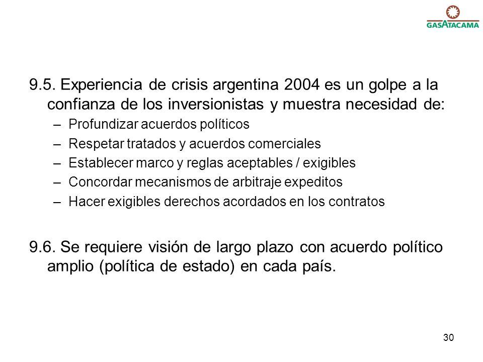 9.5. Experiencia de crisis argentina 2004 es un golpe a la confianza de los inversionistas y muestra necesidad de: