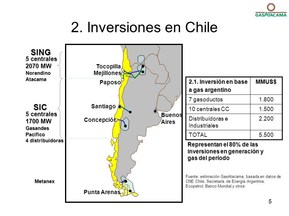 2. Inversiones en Chile SING SIC 5 centrales 2070 MW 5 centrales