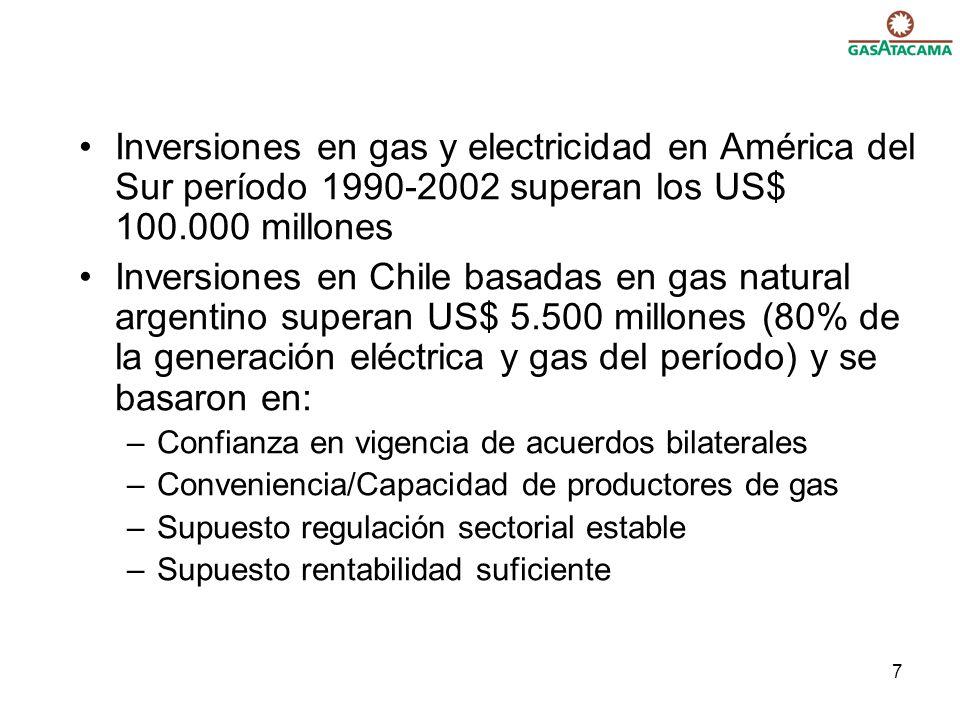 Inversiones en gas y electricidad en América del Sur período 1990-2002 superan los US$ 100.000 millones