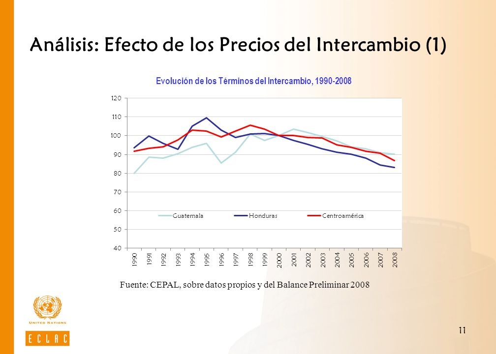 Análisis: Efecto de los Precios del Intercambio (1)