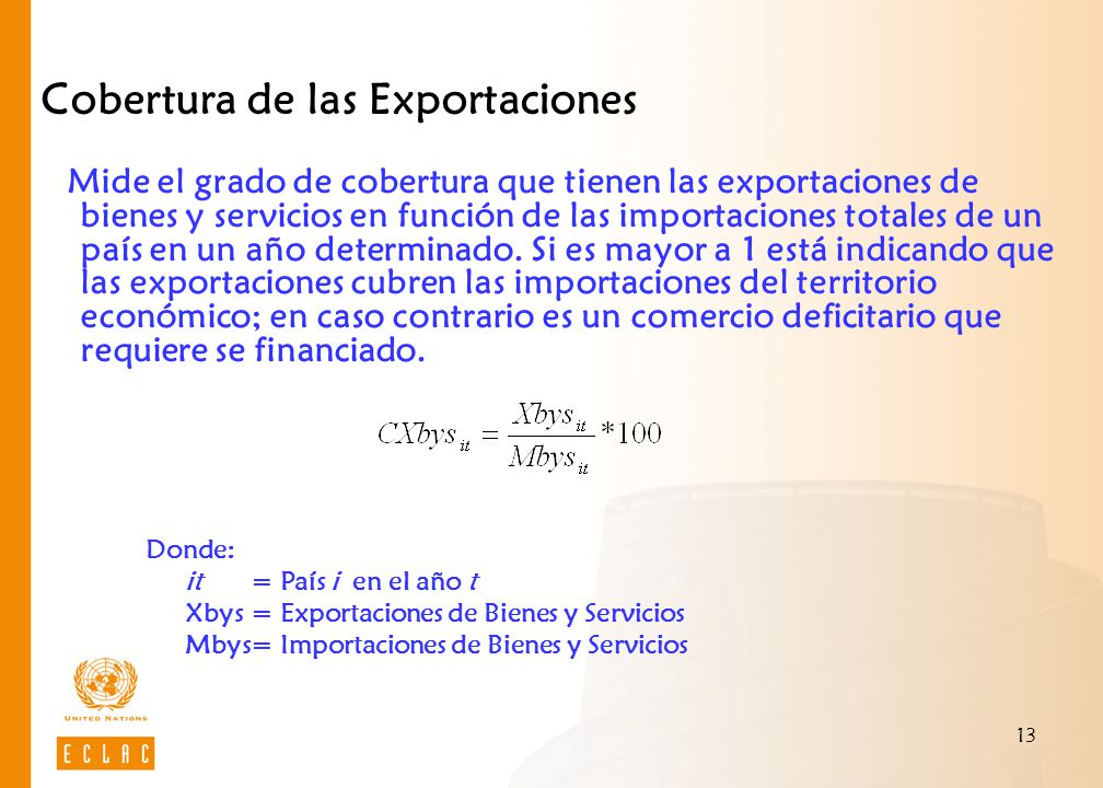 Cobertura de las Exportaciones