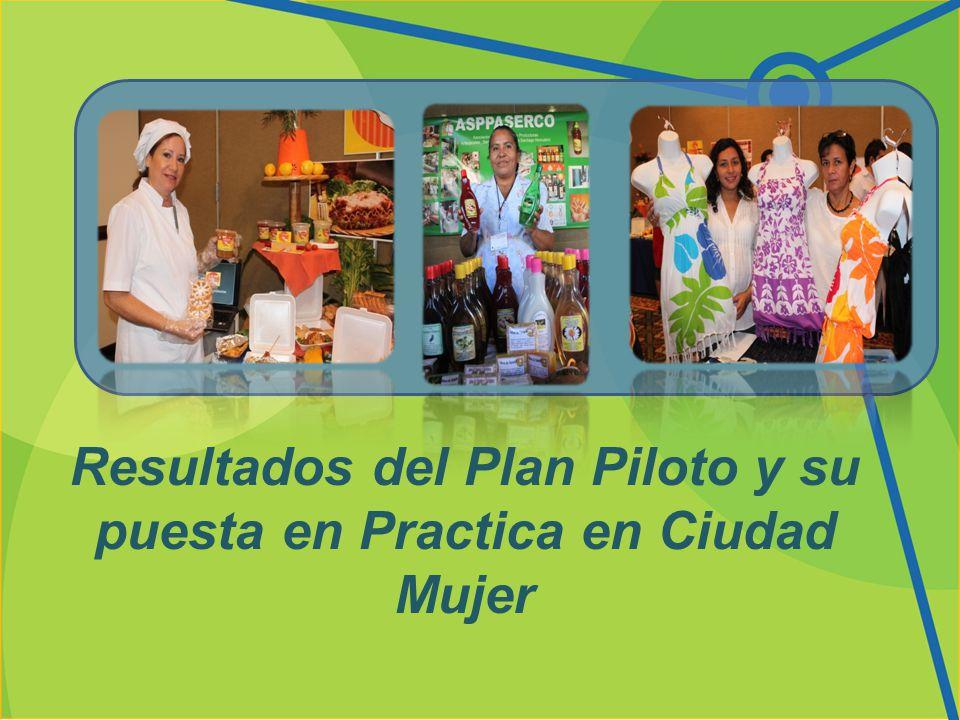 Resultados del Plan Piloto y su puesta en Practica en Ciudad Mujer