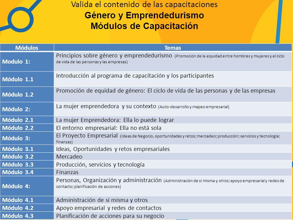 Valida el contenido de las capacitaciones Género y Emprendedurismo Módulos de Capacitación