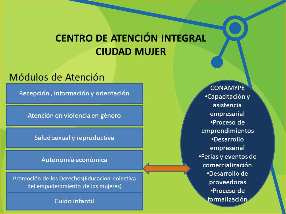 CENTRO DE ATENCIÓN INTEGRAL
