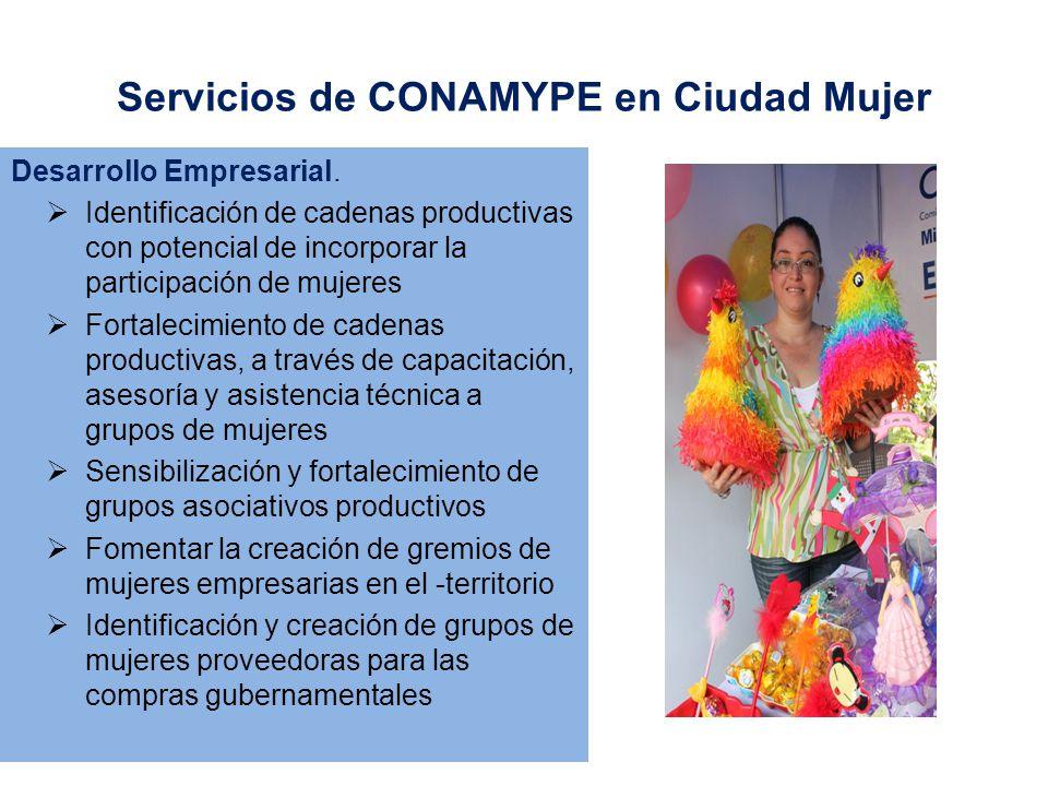 Servicios de CONAMYPE en Ciudad Mujer