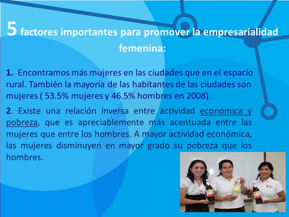 5 factores importantes para promover la empresarialidad femenina: