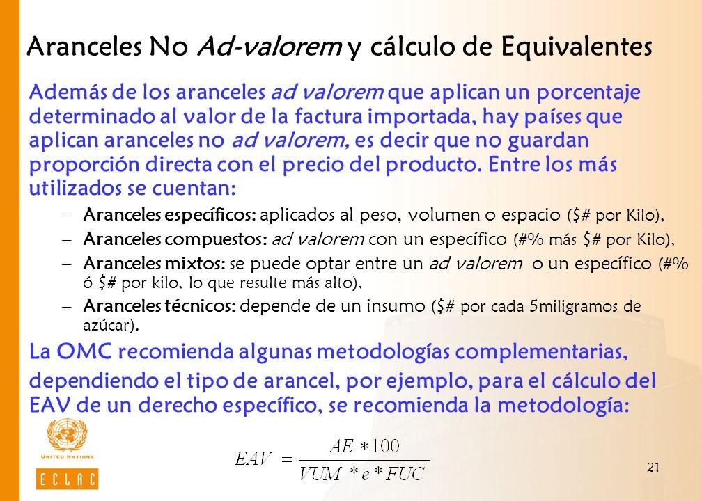 Aranceles No Ad-valorem y cálculo de Equivalentes