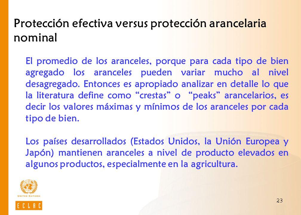 Protección efectiva versus protección arancelaria nominal