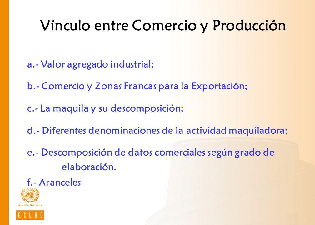 Vínculo entre Comercio y Producción