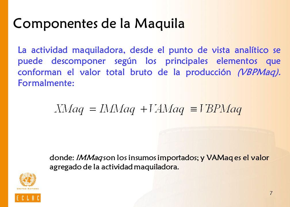 Componentes de la Maquila