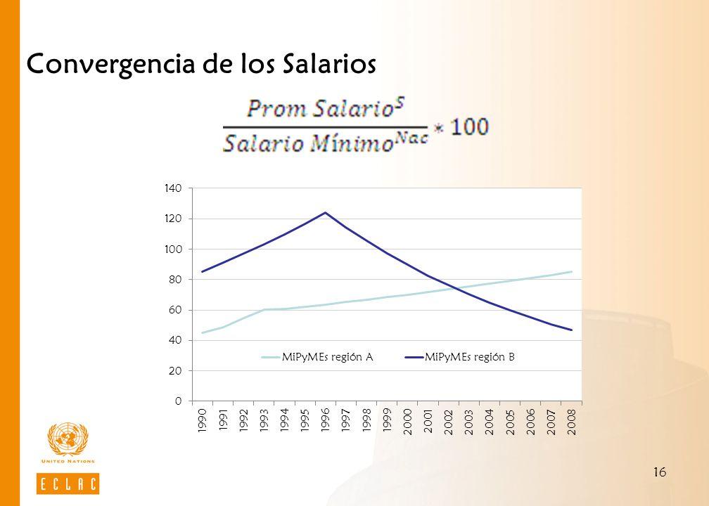 Convergencia de los Salarios
