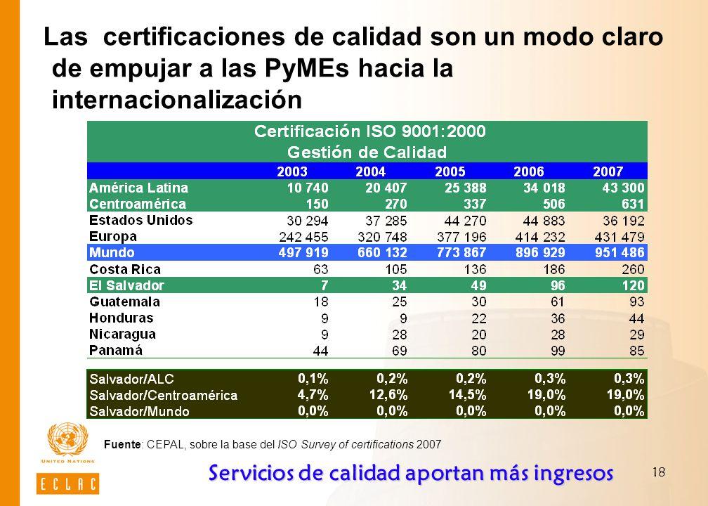 Servicios de calidad aportan más ingresos