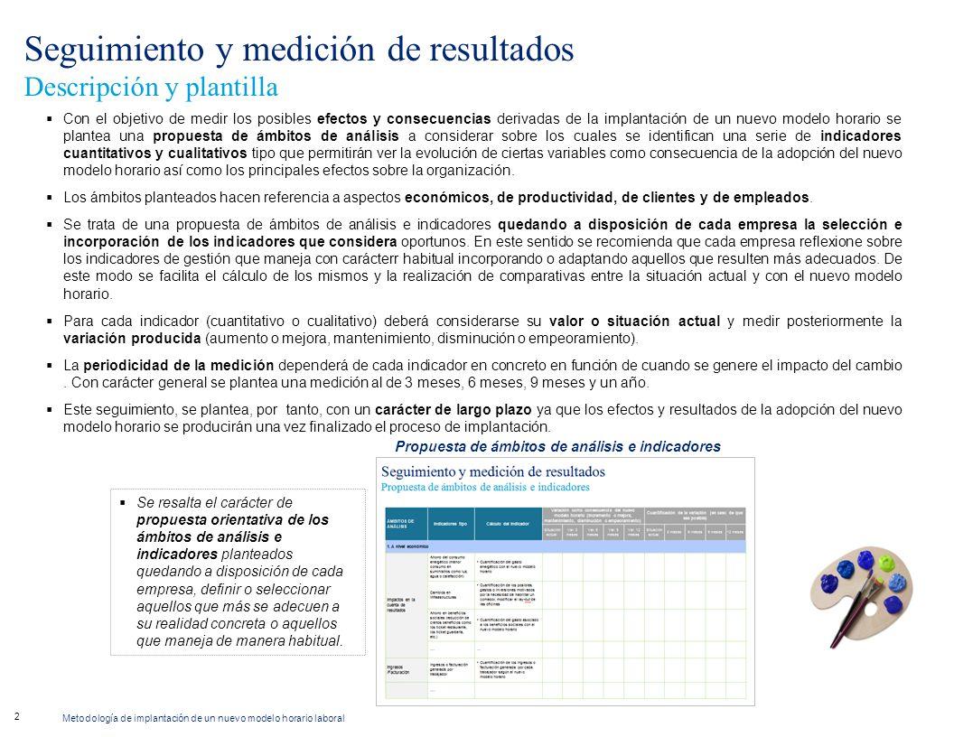 Propuesta de ámbitos de análisis e indicadores