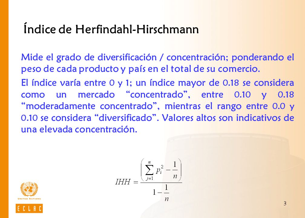 Índice de Herfindahl-Hirschmann