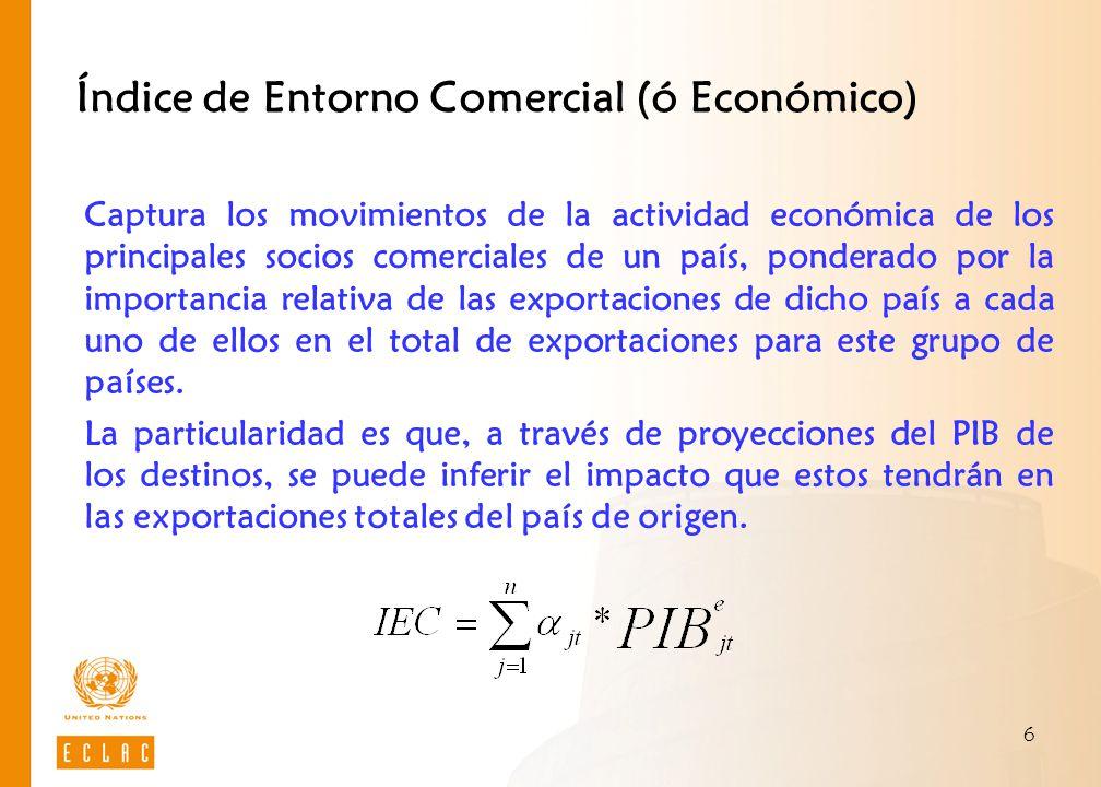 Índice de Entorno Comercial (ó Económico)