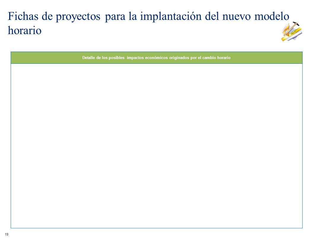 Fichas de proyectos para la implantación del nuevo modelo horario