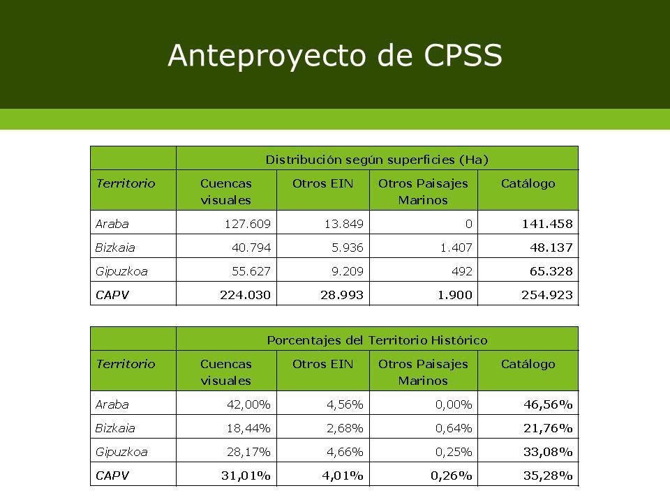 Anteproyecto de CPSS