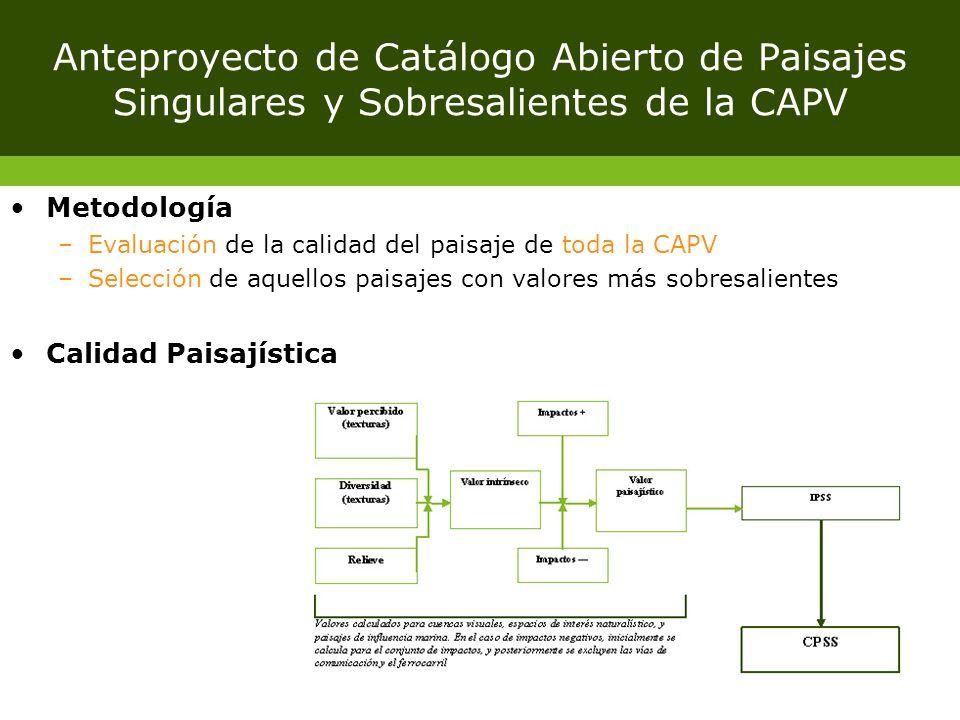 Anteproyecto de Catálogo Abierto de Paisajes Singulares y Sobresalientes de la CAPV