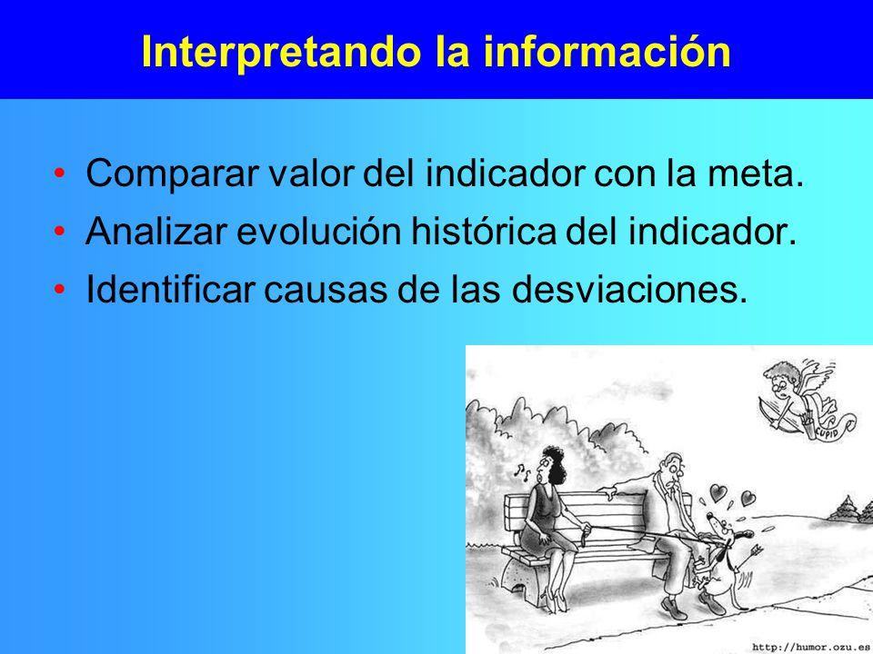 Interpretando la información