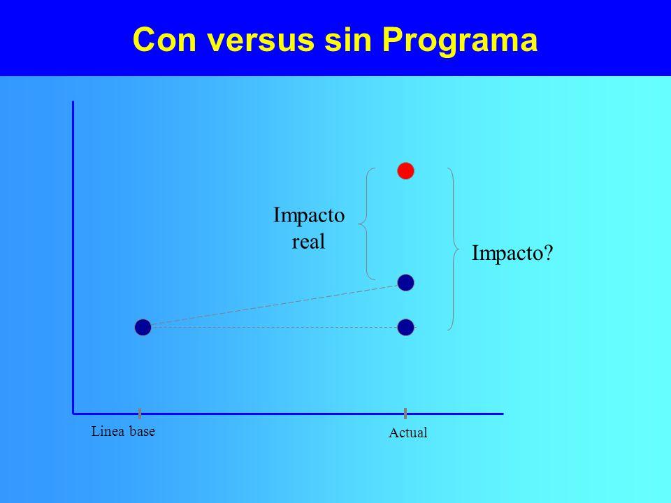 Con versus sin Programa
