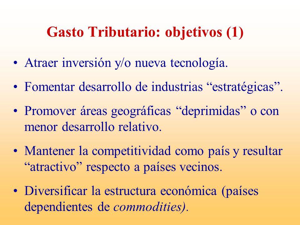 Gasto Tributario: objetivos (1)