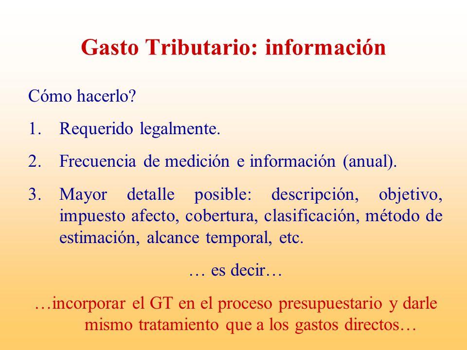 Gasto Tributario: información