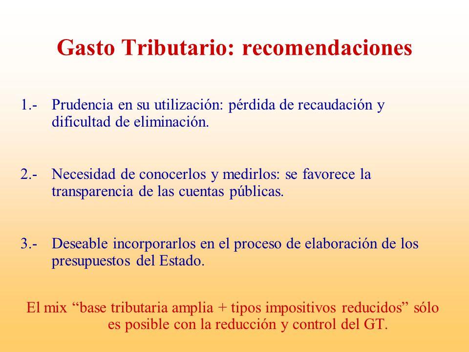 Gasto Tributario: recomendaciones