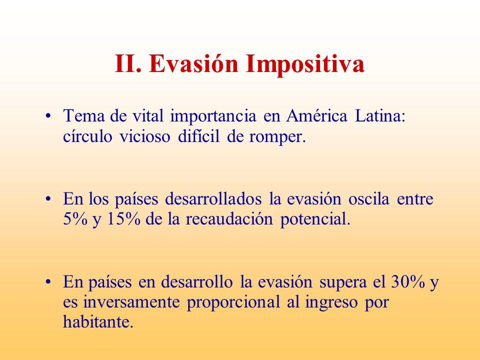 II. Evasión Impositiva Tema de vital importancia en América Latina: círculo vicioso difícil de romper.