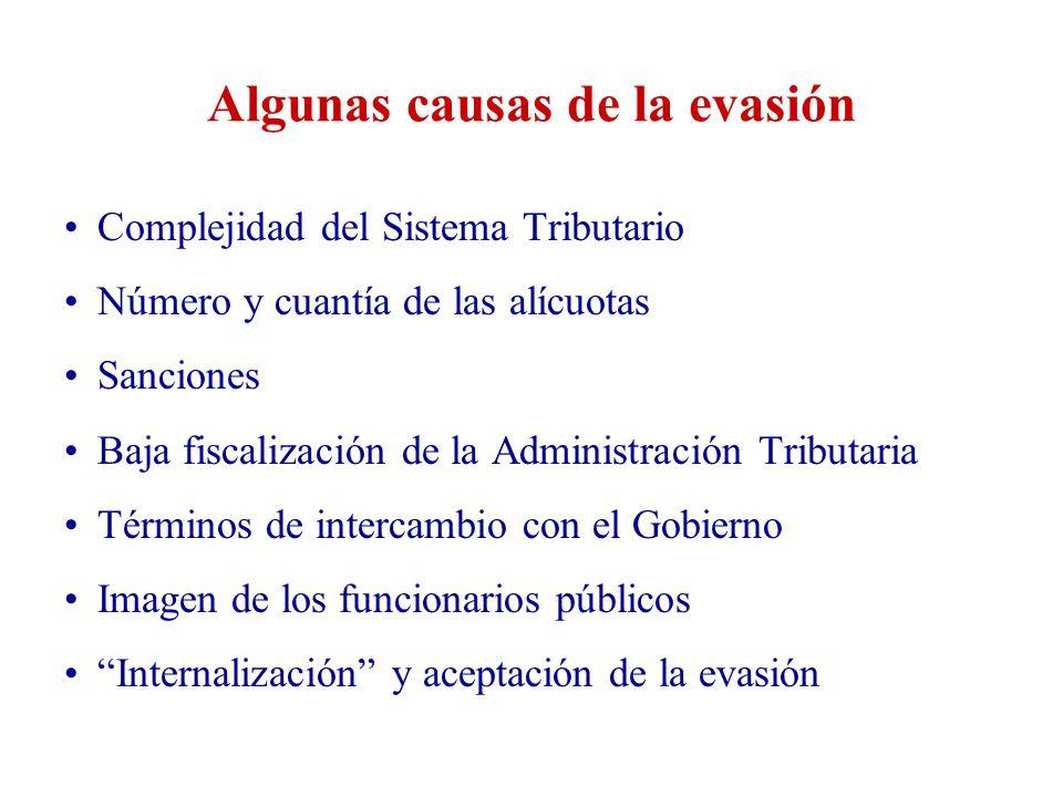 Algunas causas de la evasión