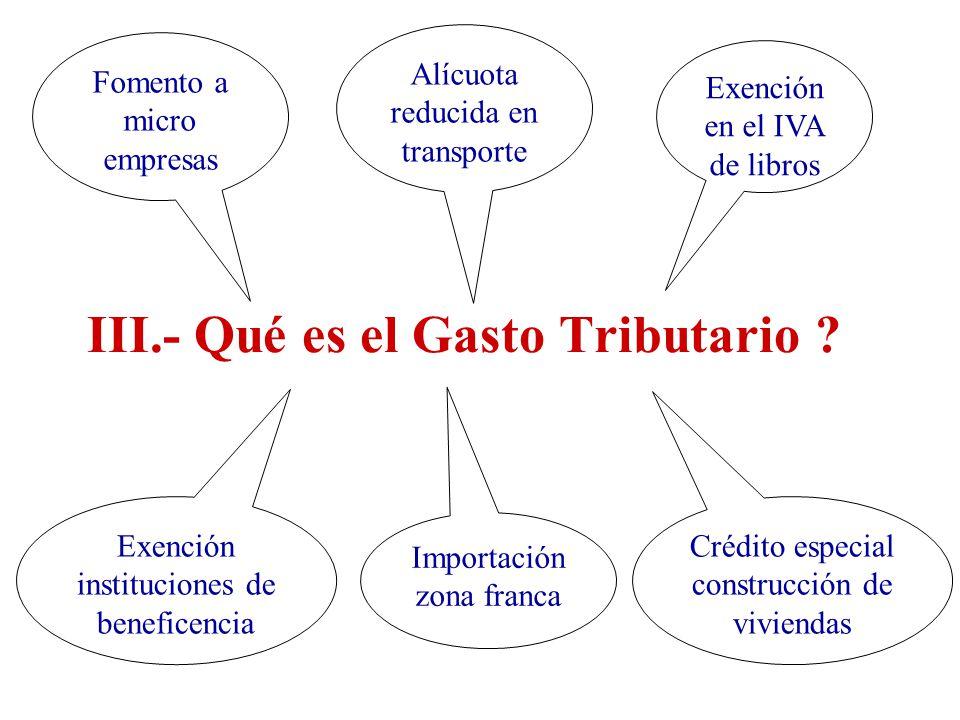 III.- Qué es el Gasto Tributario