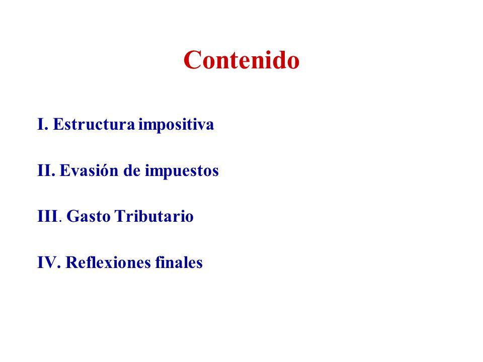 Contenido I. Estructura impositiva II. Evasión de impuestos