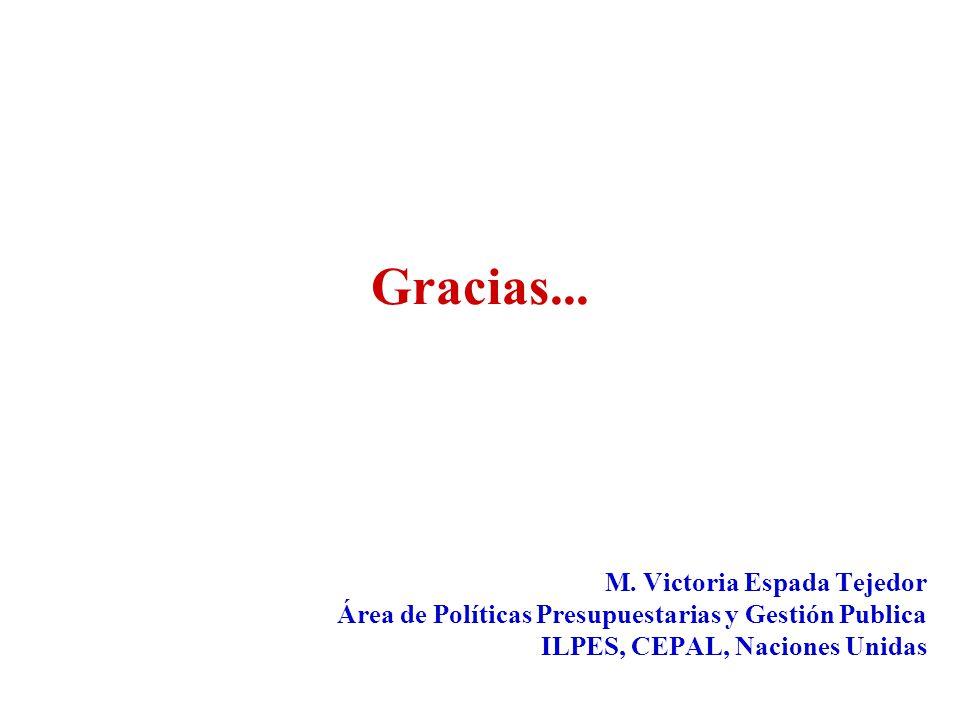 Gracias... M. Victoria Espada Tejedor
