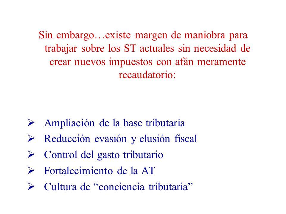 Ampliación de la base tributaria Reducción evasión y elusión fiscal