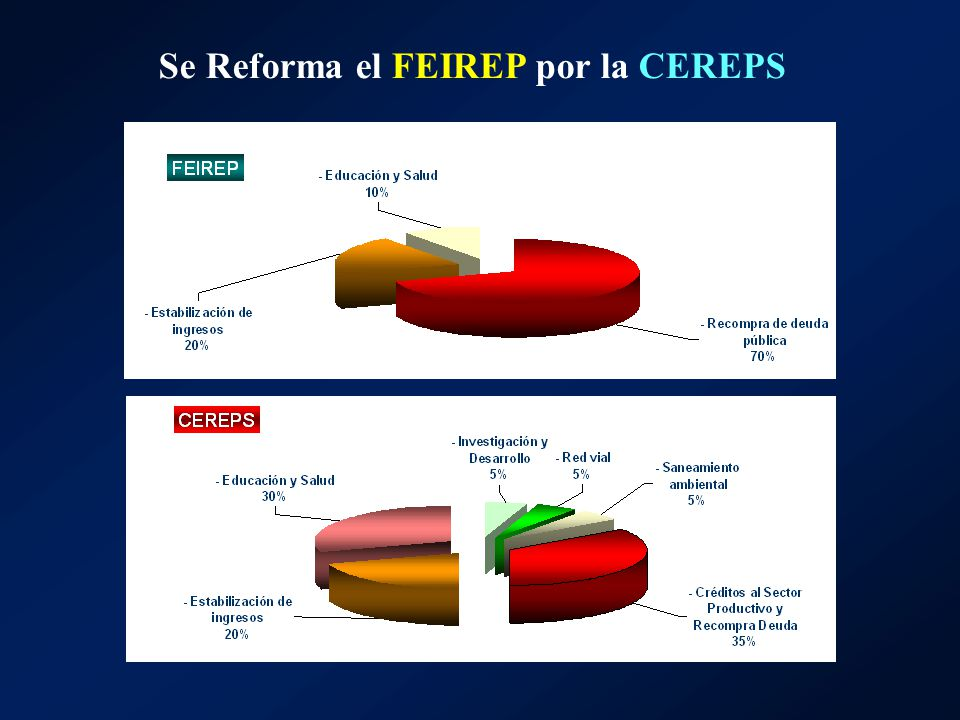 Se Reforma el FEIREP por la CEREPS