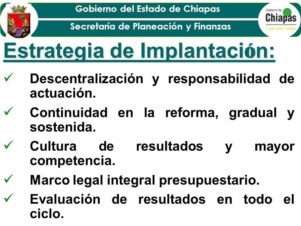 Estrategia de Implantación: