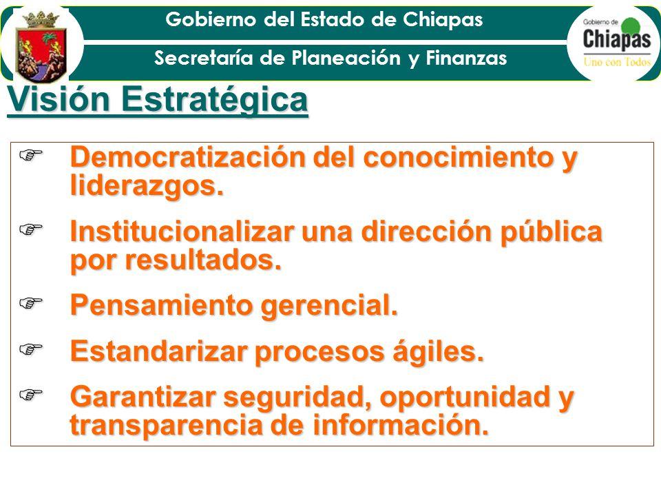 Visión Estratégica Democratización del conocimiento y liderazgos.