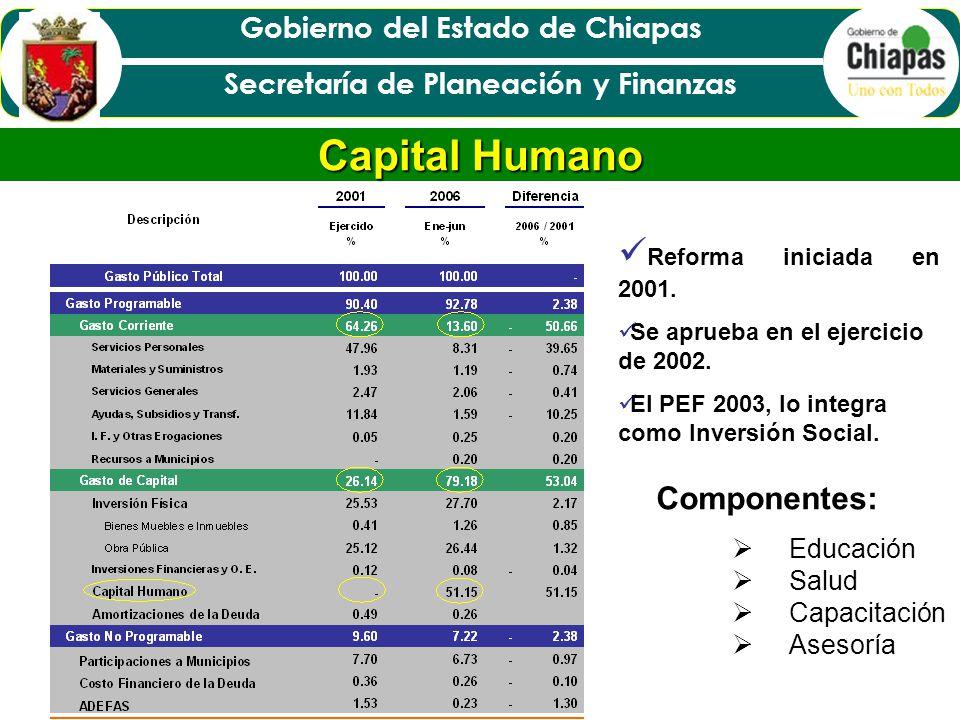 Capital Humano Reforma iniciada en 2001. Componentes: Educación Salud