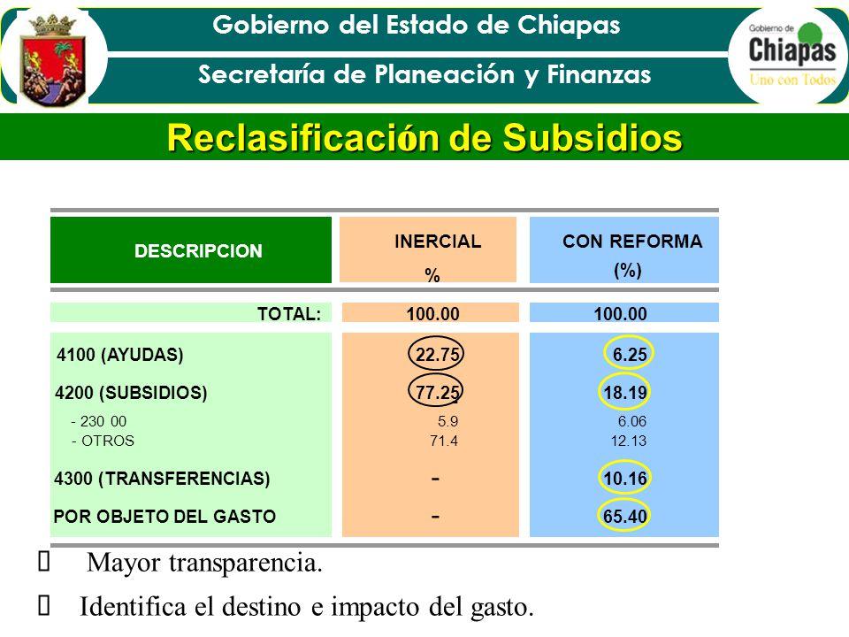 Reclasificación de Subsidios