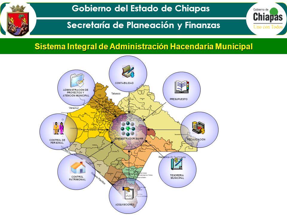 Sistema Integral de Administración Hacendaria Municipal