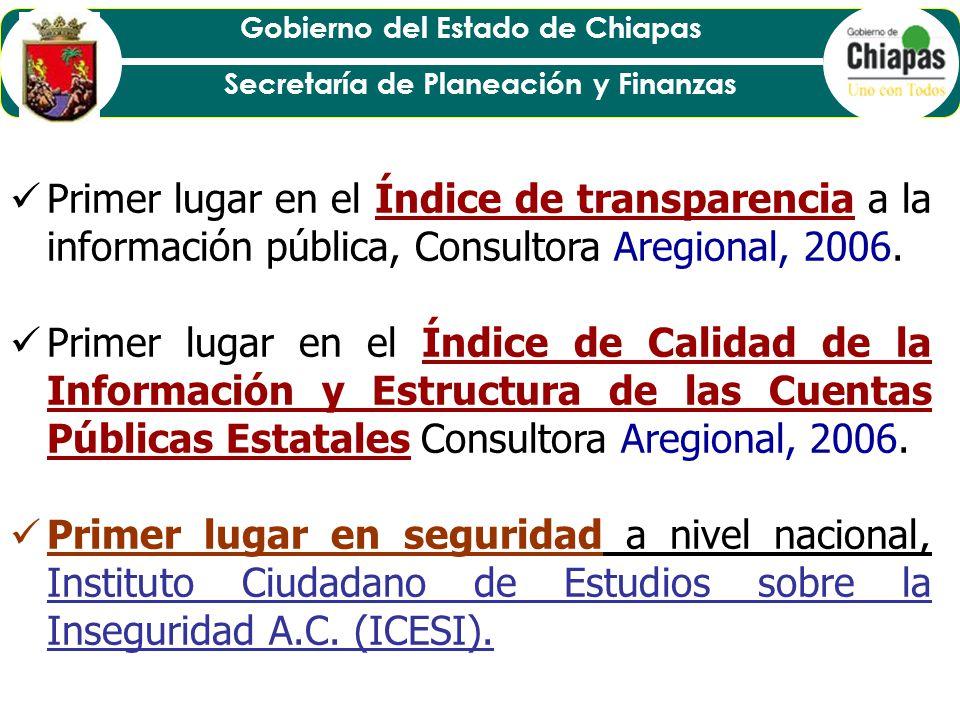 Primer lugar en el Índice de transparencia a la información pública, Consultora Aregional, 2006.
