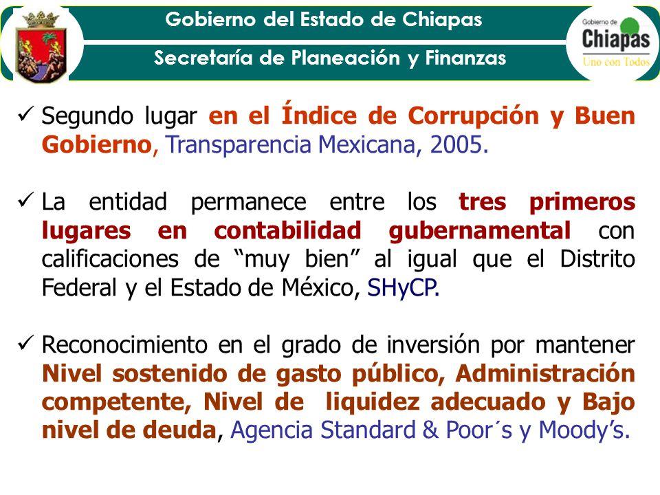 Segundo lugar en el Índice de Corrupción y Buen Gobierno, Transparencia Mexicana, 2005.