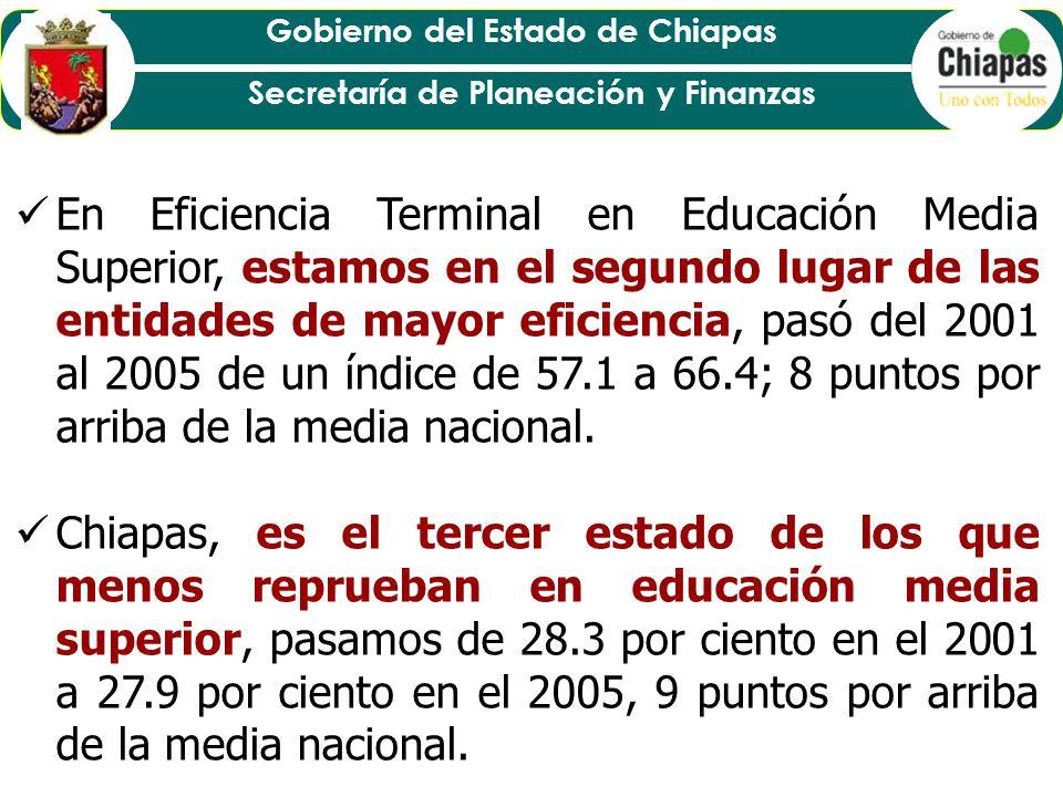 En Eficiencia Terminal en Educación Media Superior, estamos en el segundo lugar de las entidades de mayor eficiencia, pasó del 2001 al 2005 de un índice de 57.1 a 66.4; 8 puntos por arriba de la media nacional.