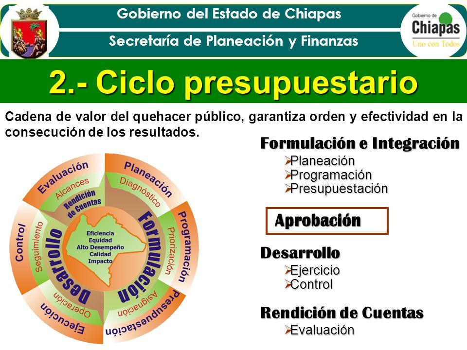 2.- Ciclo presupuestario